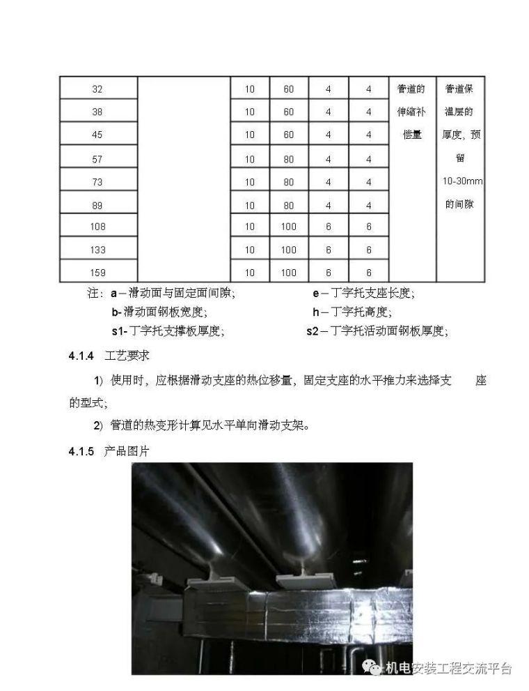 暖通空调施工工艺标准精编_17