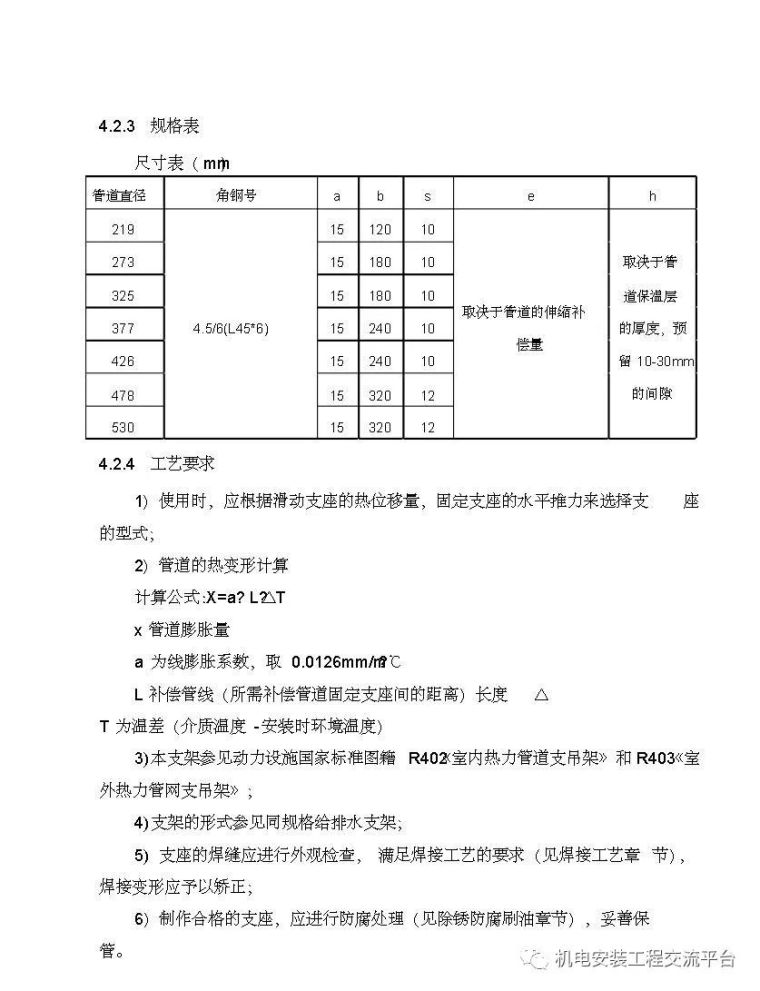 暖通空调施工工艺标准精编_19