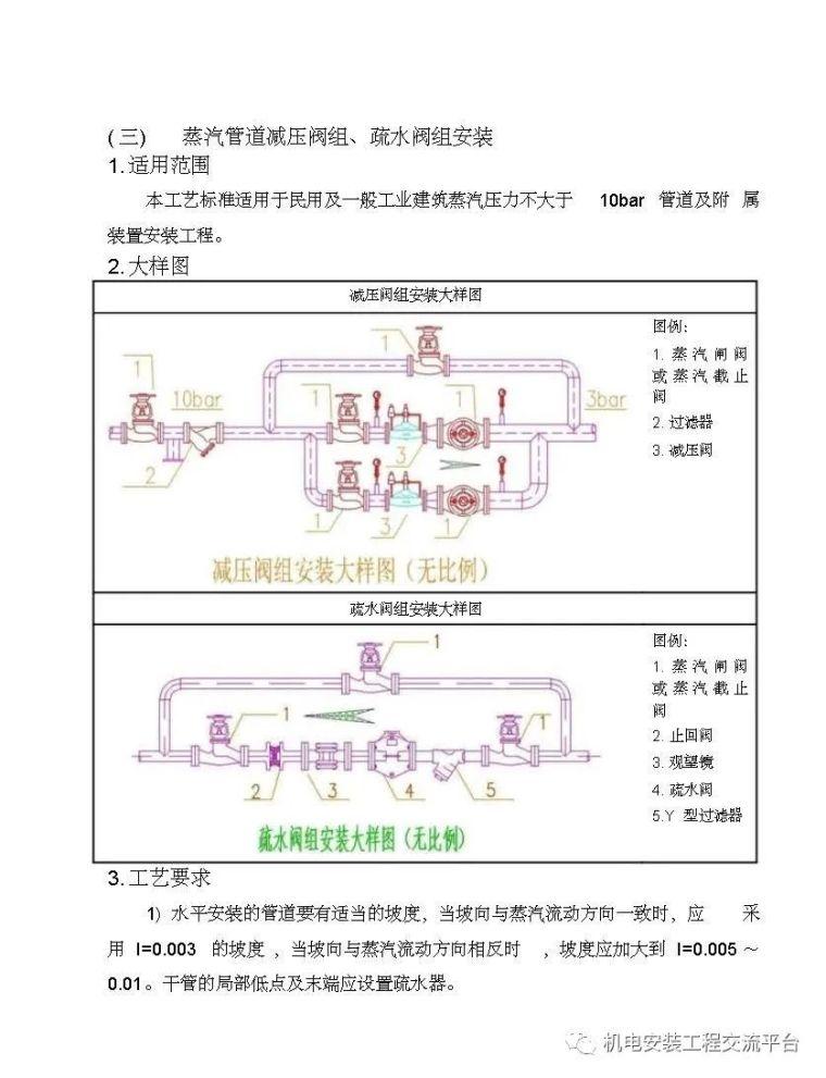 暖通空调施工工艺标准精编_23