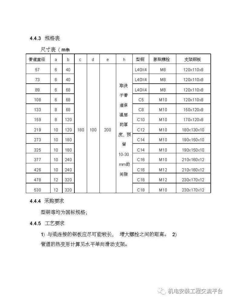 暖通空调施工工艺标准精编_21