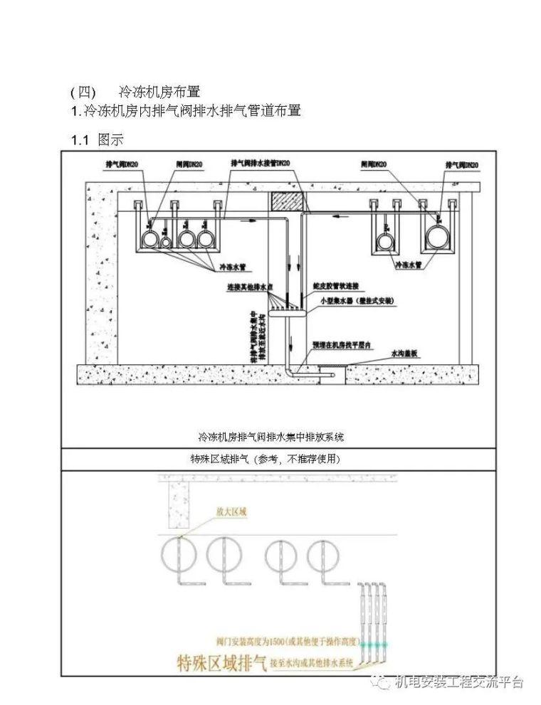 暖通空调施工工艺标准精编_25