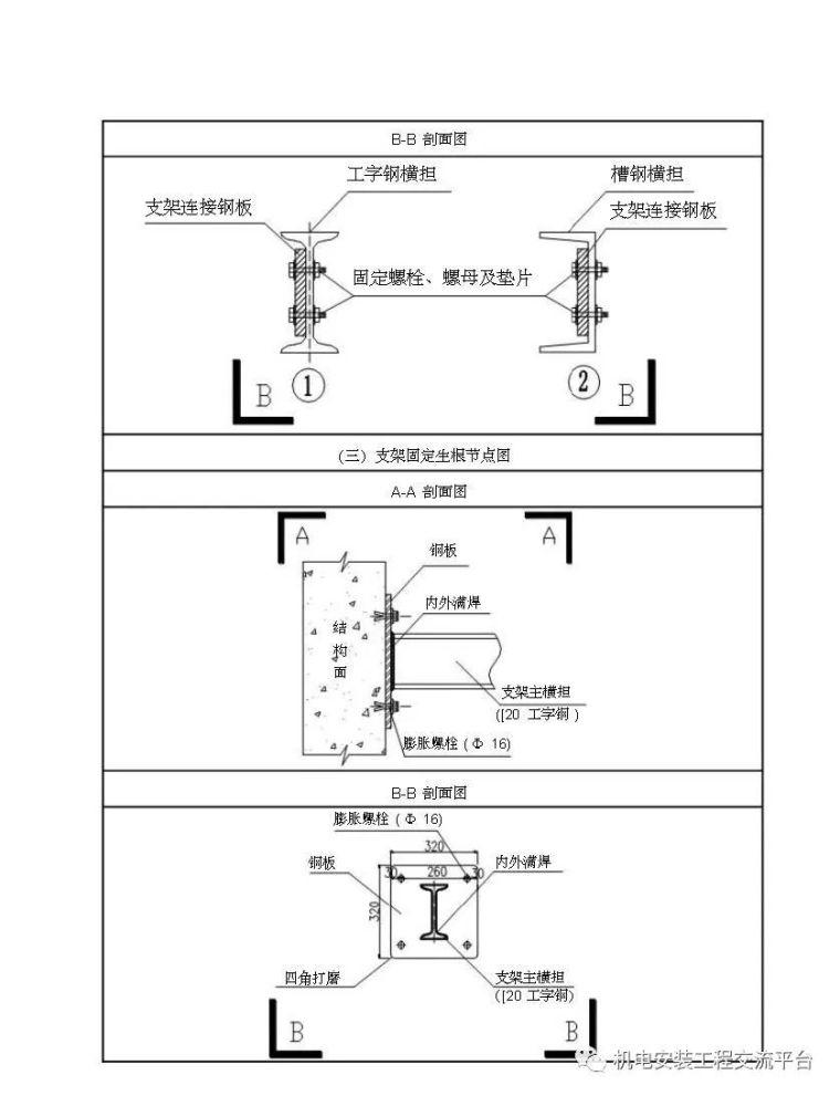 暖通空调施工工艺标准精编_36