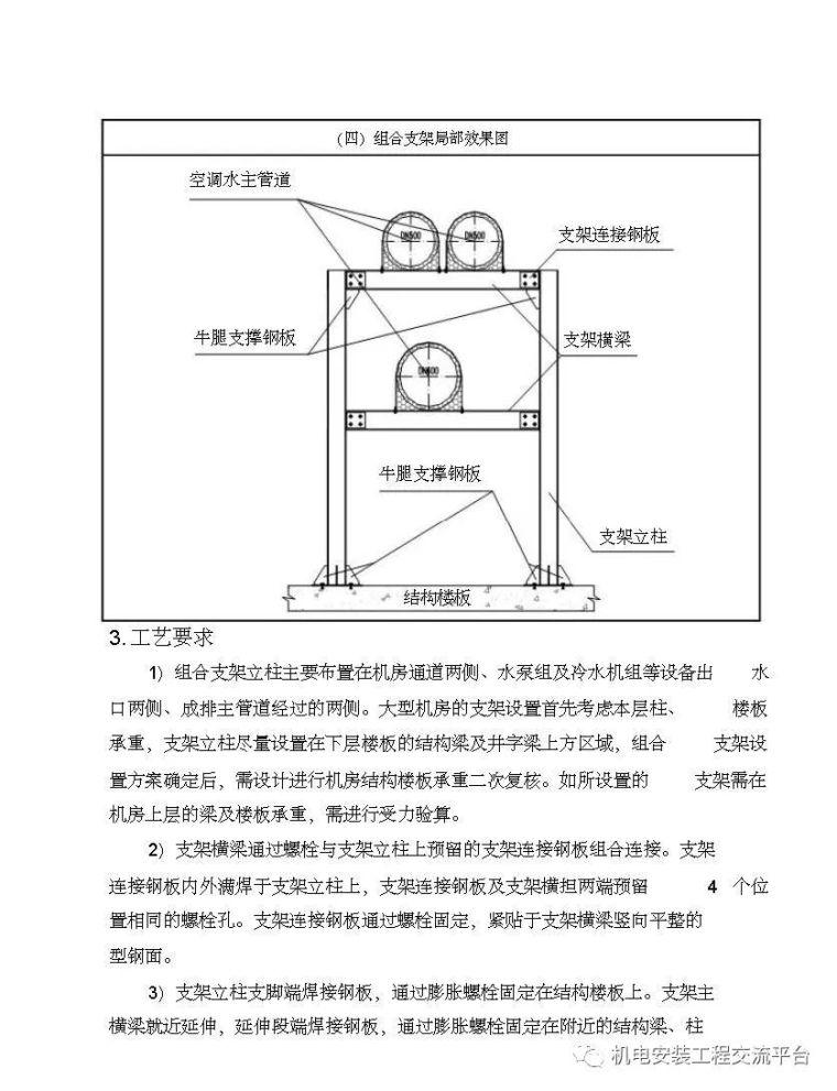 暖通空调施工工艺标准精编_37