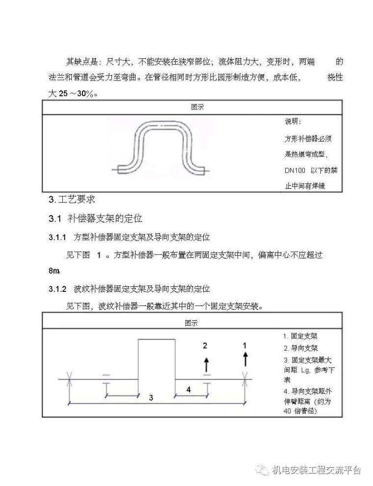 暖通空调施工工艺标准精编_39