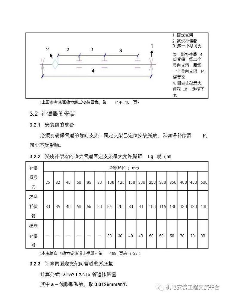 暖通空调施工工艺标准精编_40
