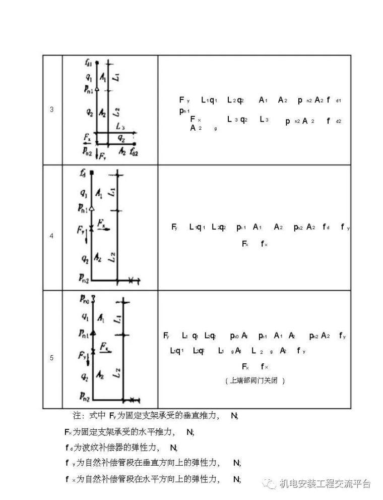 暖通空调施工工艺标准精编_46
