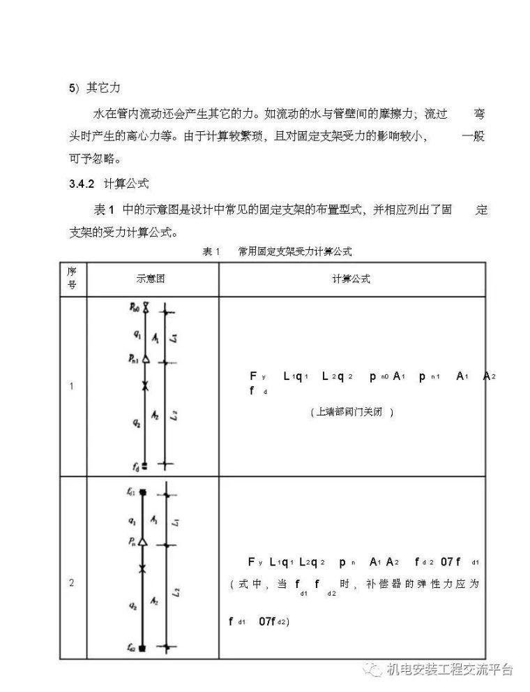 暖通空调施工工艺标准精编_45