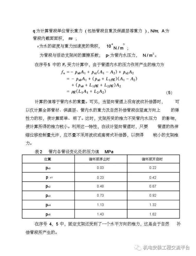 暖通空调施工工艺标准精编_47