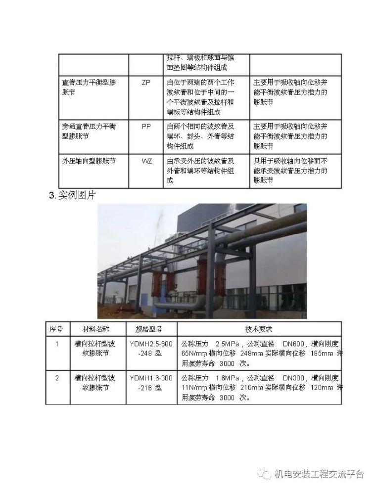 暖通空调施工工艺标准精编_52