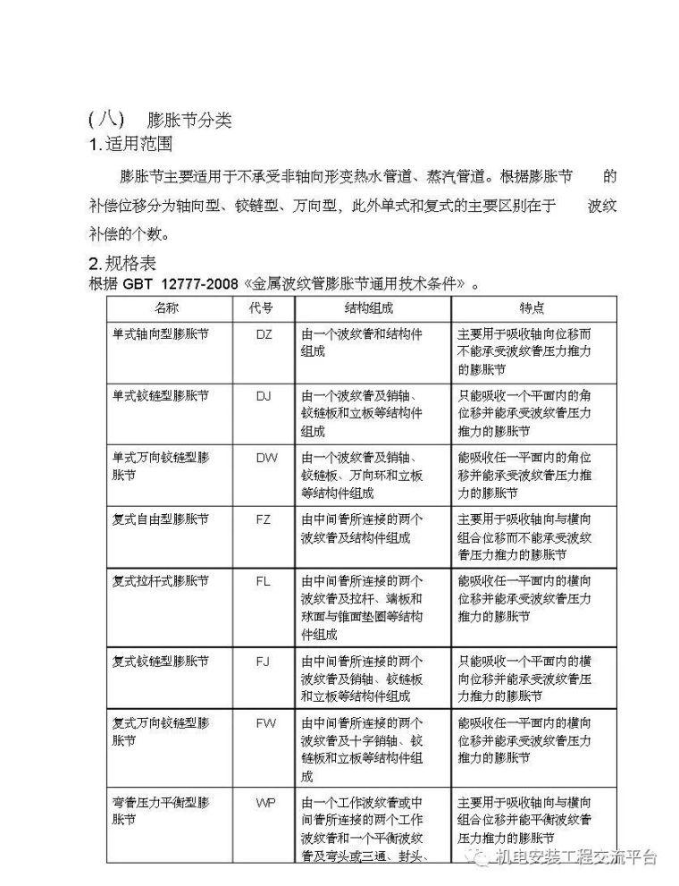 暖通空调施工工艺标准精编_51