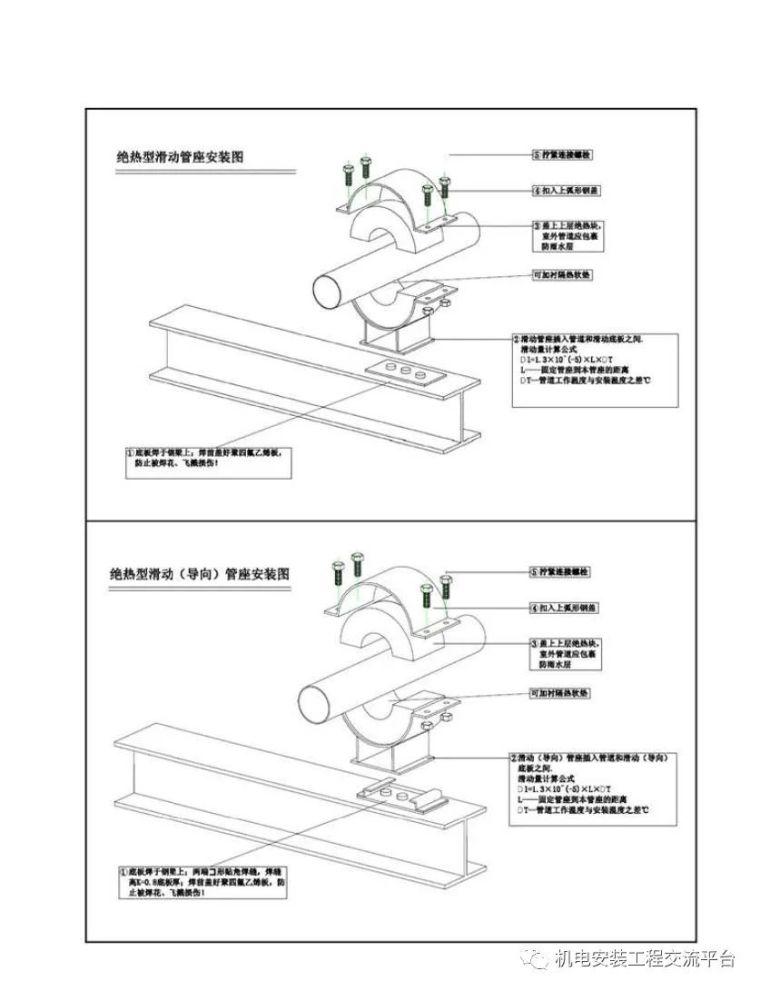 暖通空调施工工艺标准精编_55