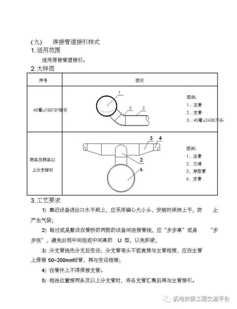 暖通空调施工工艺标准精编_53