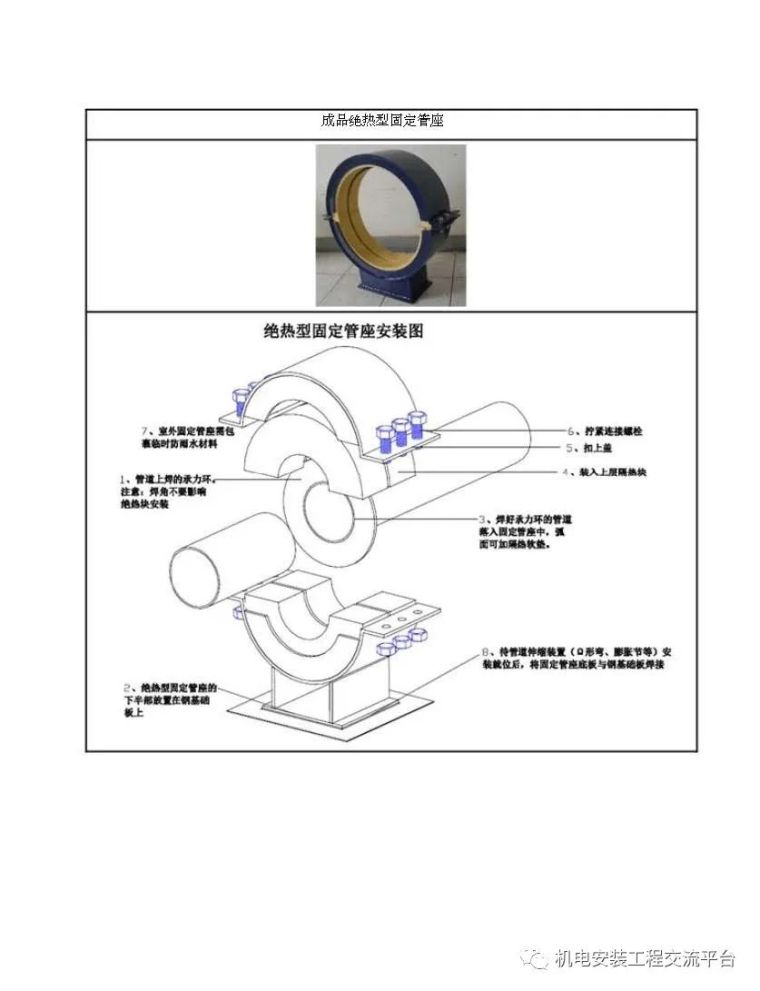 暖通空调施工工艺标准精编_56