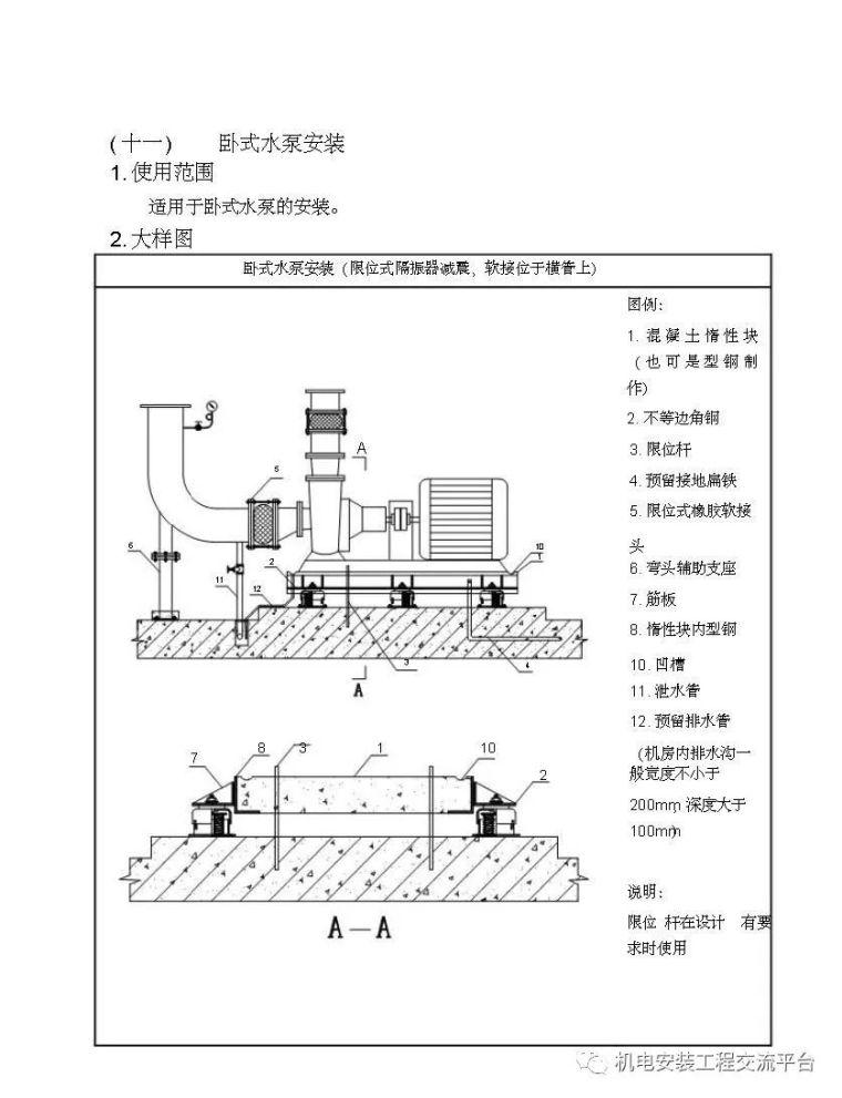 暖通空调施工工艺标准精编_57