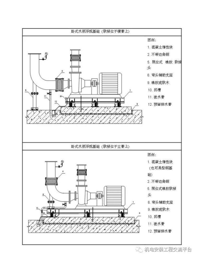 暖通空调施工工艺标准精编_58