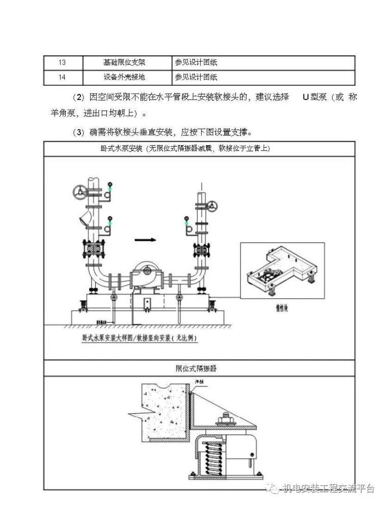 暖通空调施工工艺标准精编_60