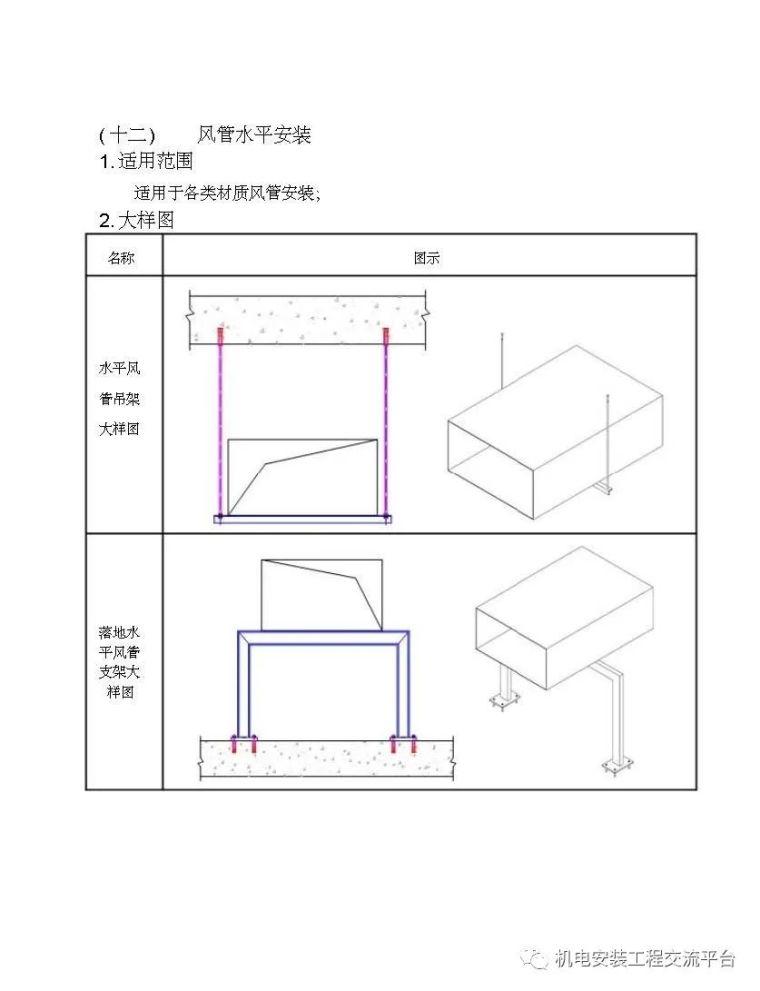 暖通空调施工工艺标准精编_65