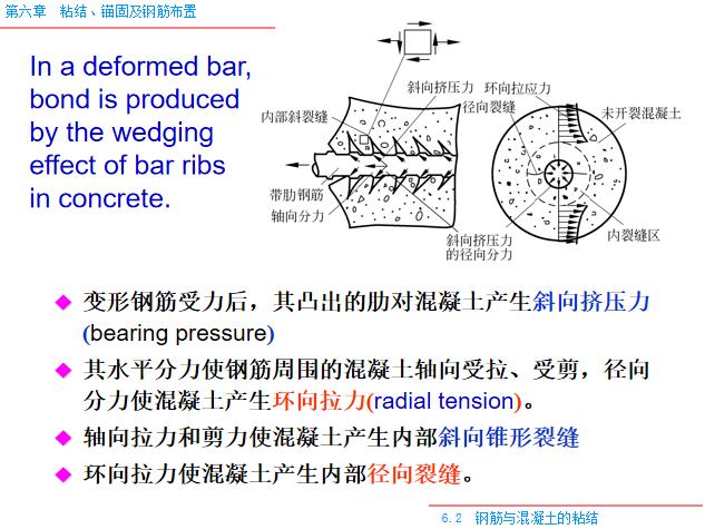 粘结_锚固及钢筋布置PPT(80页)-粘结的机理