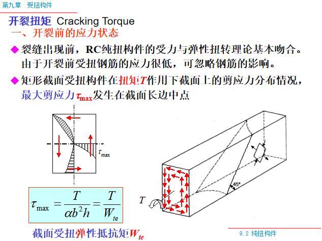 受扭构件PPT(57页)-开裂前的应力状态