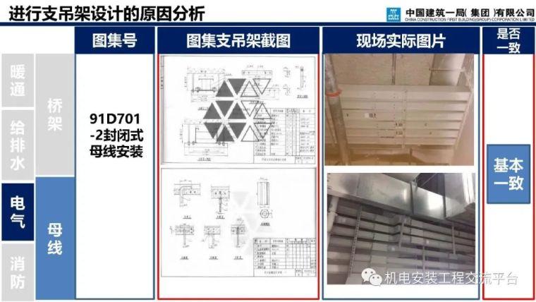 支吊架深化设计与施工_9