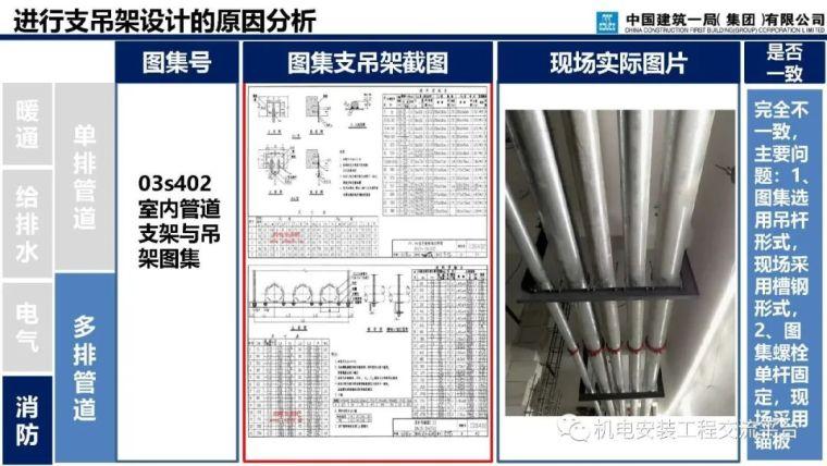 支吊架深化设计与施工_11