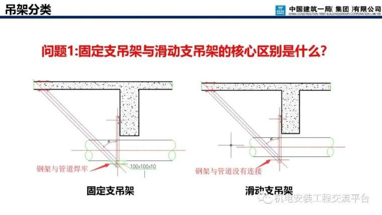 支吊架深化设计与施工_17