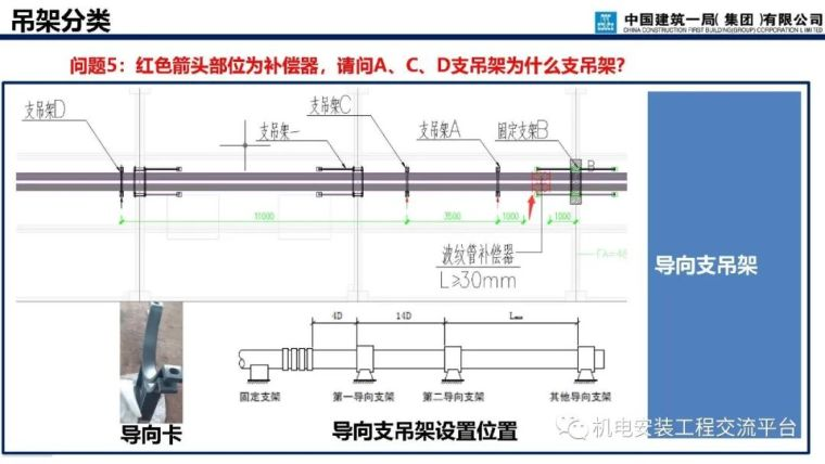 支吊架深化设计与施工_21