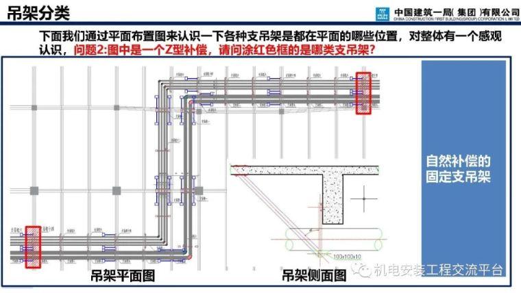 支吊架深化设计与施工_18