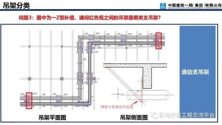 支吊架深化设计与施工_19