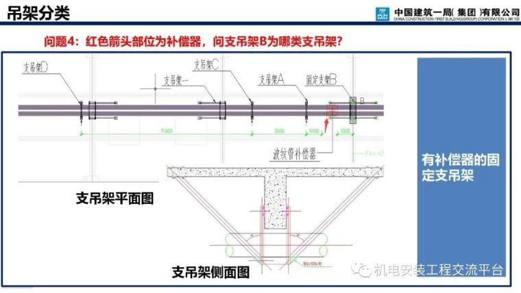 支吊架深化设计与施工_20