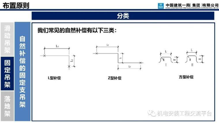 支吊架深化设计与施工_29