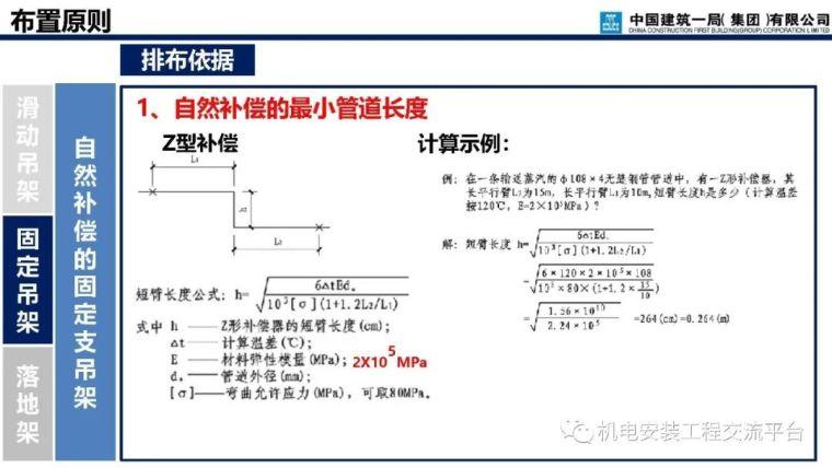 支吊架深化设计与施工_34