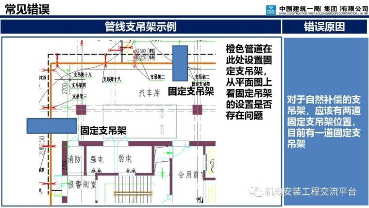 支吊架深化设计与施工_46