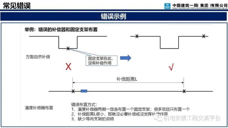 支吊架深化设计与施工_53