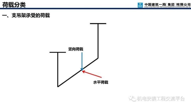 支吊架深化设计与施工_58