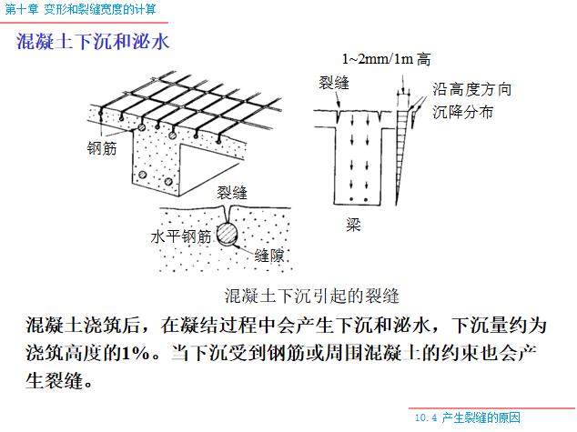 变形和裂缝宽度的计算PPT(119页)-混凝土下沉和泌水