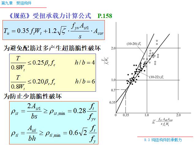 受扭构件PPT(57页)-《规范》受扭承载力计算公式