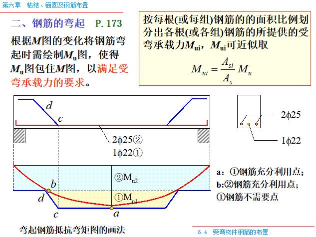 粘结_锚固及钢筋布置PPT(80页)-钢筋的弯起