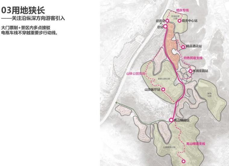 江西明月山月圆缘景区文旅景观规划设计报奖-关注沿纵深方向游客引入