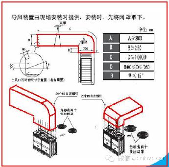 多联机安装工程各阶段质量问题及施工做法_28