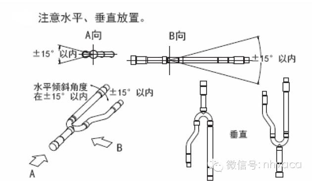 多联机安装工程各阶段质量问题及施工做法_61