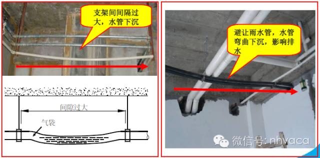 多联机安装工程各阶段质量问题及施工做法_96