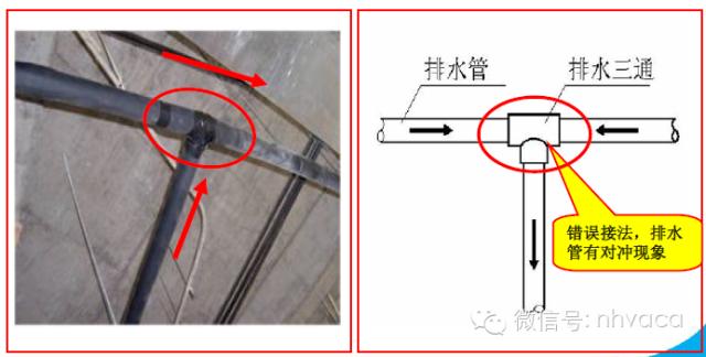 多联机安装工程各阶段质量问题及施工做法_109