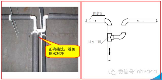 多联机安装工程各阶段质量问题及施工做法_110
