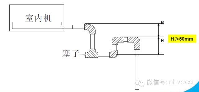 多联机安装工程各阶段质量问题及施工做法_104