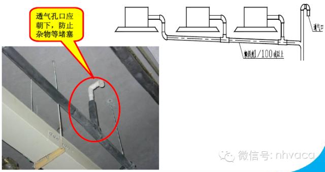 多联机安装工程各阶段质量问题及施工做法_106