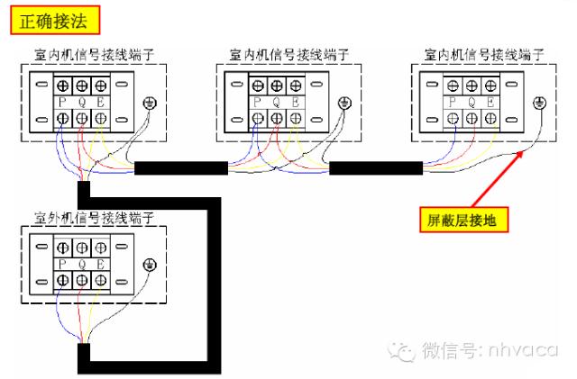 多联机安装工程各阶段质量问题及施工做法_128
