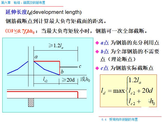 粘结_锚固及钢筋布置PPT(80页)-延伸长度