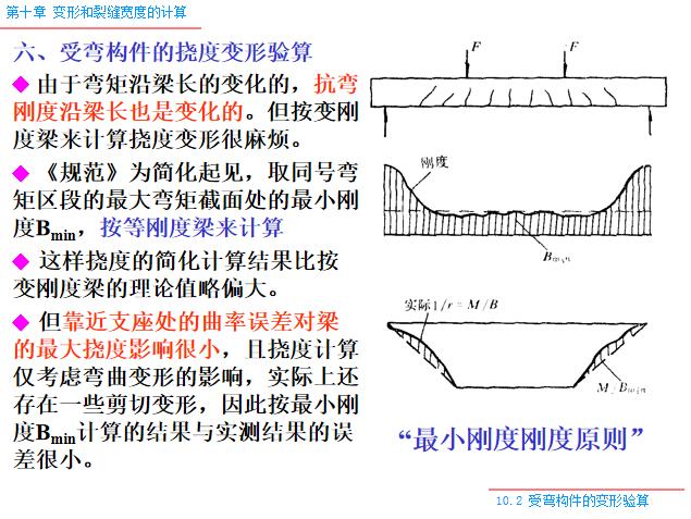 变形和裂缝宽度的计算PPT(119页)-受弯构件的挠度变形验算