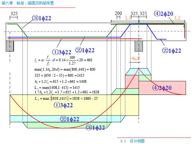 粘结_锚固及钢筋布置PPT(80页)-斜截面配筋计算